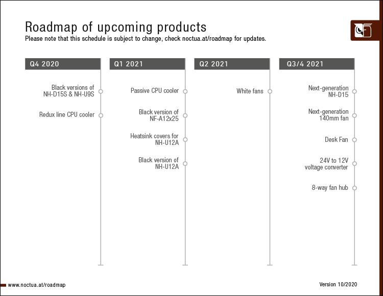 Noctua Roadmap 2021.png