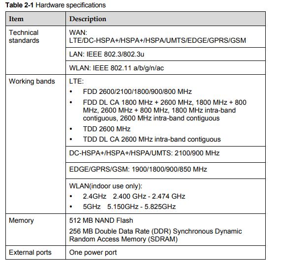4G/LTE SMA Antenna F/ Huawei E5186 ADVICE?! | OCAU Forums